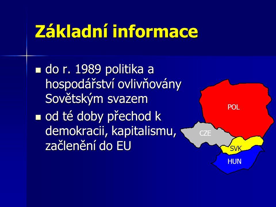 Základní informace do r. 1989 politika a hospodářství ovlivňovány Sovětským svazem do r.
