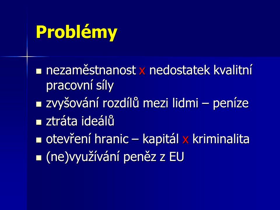 Problémy nezaměstnanost x nedostatek kvalitní pracovní síly nezaměstnanost x nedostatek kvalitní pracovní síly zvyšování rozdílů mezi lidmi – peníze zvyšování rozdílů mezi lidmi – peníze ztráta ideálů ztráta ideálů otevření hranic – kapitál x kriminalita otevření hranic – kapitál x kriminalita (ne)využívání peněz z EU (ne)využívání peněz z EU