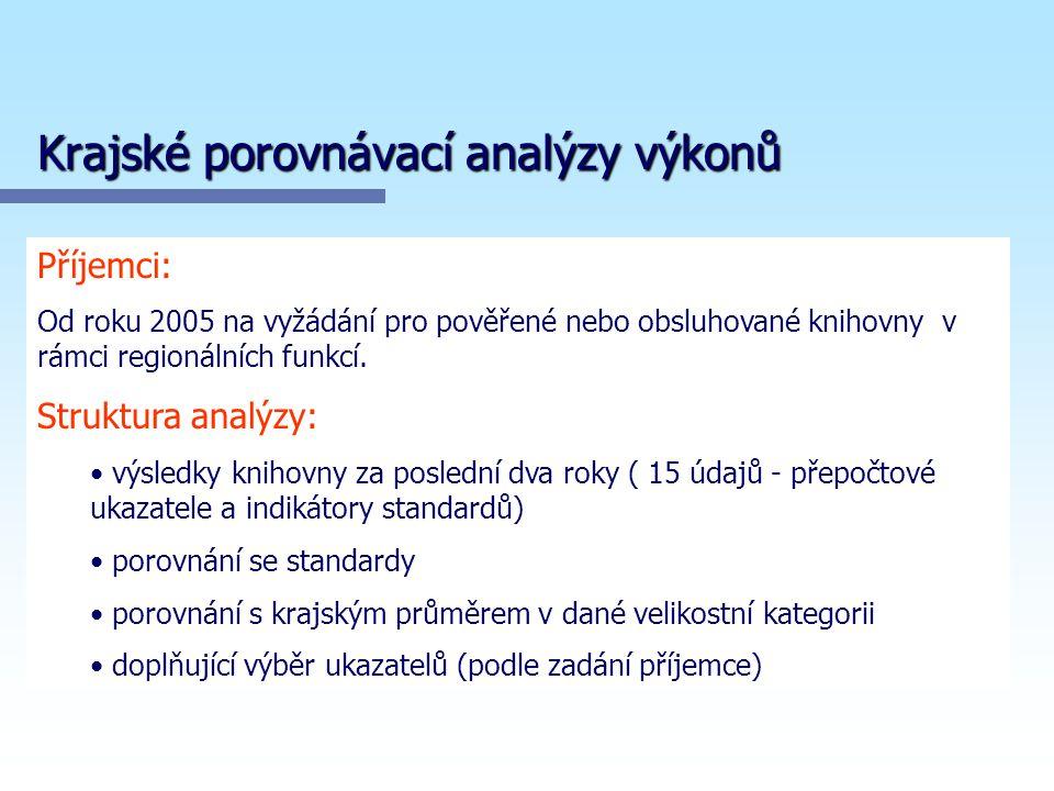 Krajské porovnávací analýzy výkonů Příjemci: Od roku 2005 na vyžádání pro pověřené nebo obsluhované knihovny v rámci regionálních funkcí.