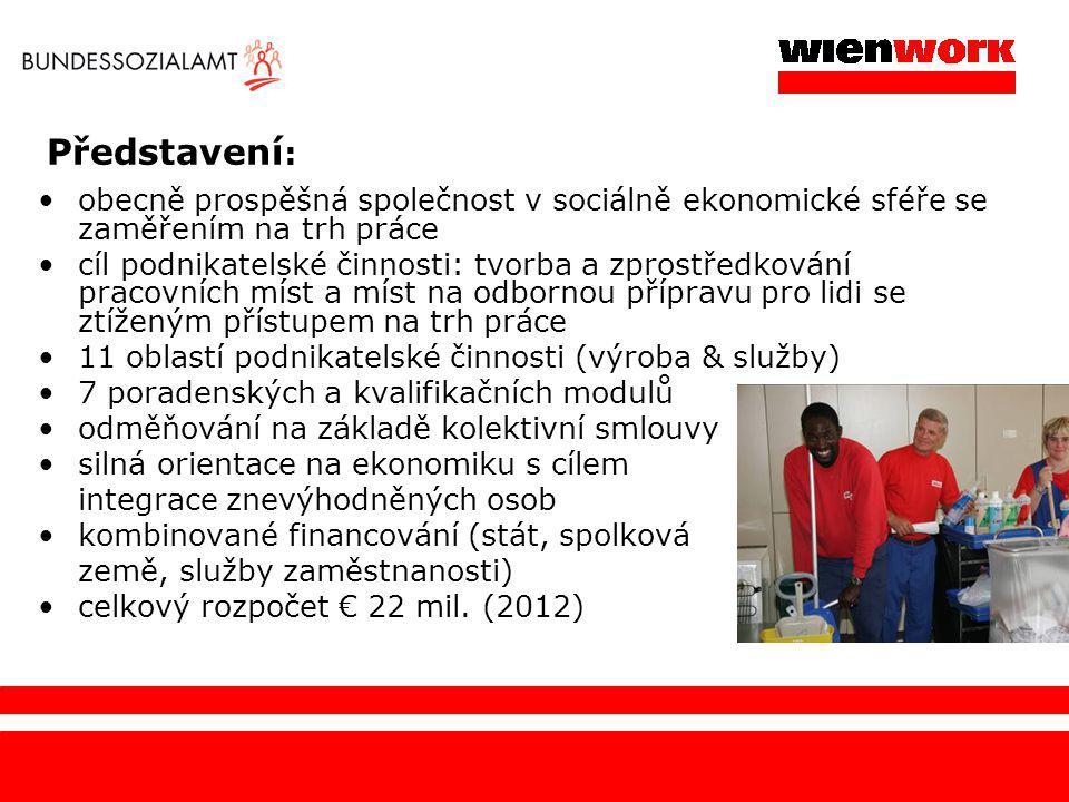 Představení : obecně prospěšná společnost v sociálně ekonomické sféře se zaměřením na trh práce cíl podnikatelské činnosti: tvorba a zprostředkování p