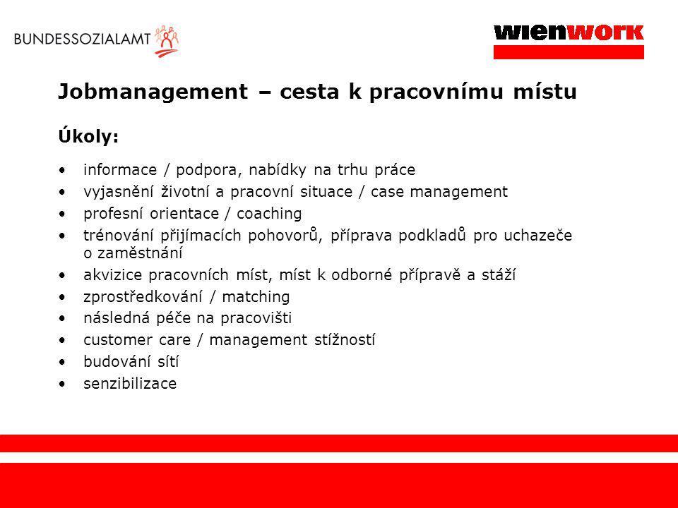 Jobmanagement – cesta k pracovnímu místu Úkoly: informace / podpora, nabídky na trhu práce vyjasnění životní a pracovní situace / case management prof