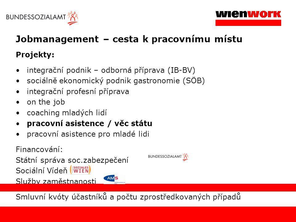 Jobmanagement – cesta k pracovnímu místu Projekty: integrační podnik – odborná příprava (IB-BV) sociálně ekonomický podnik gastronomie (SÖB) integračn