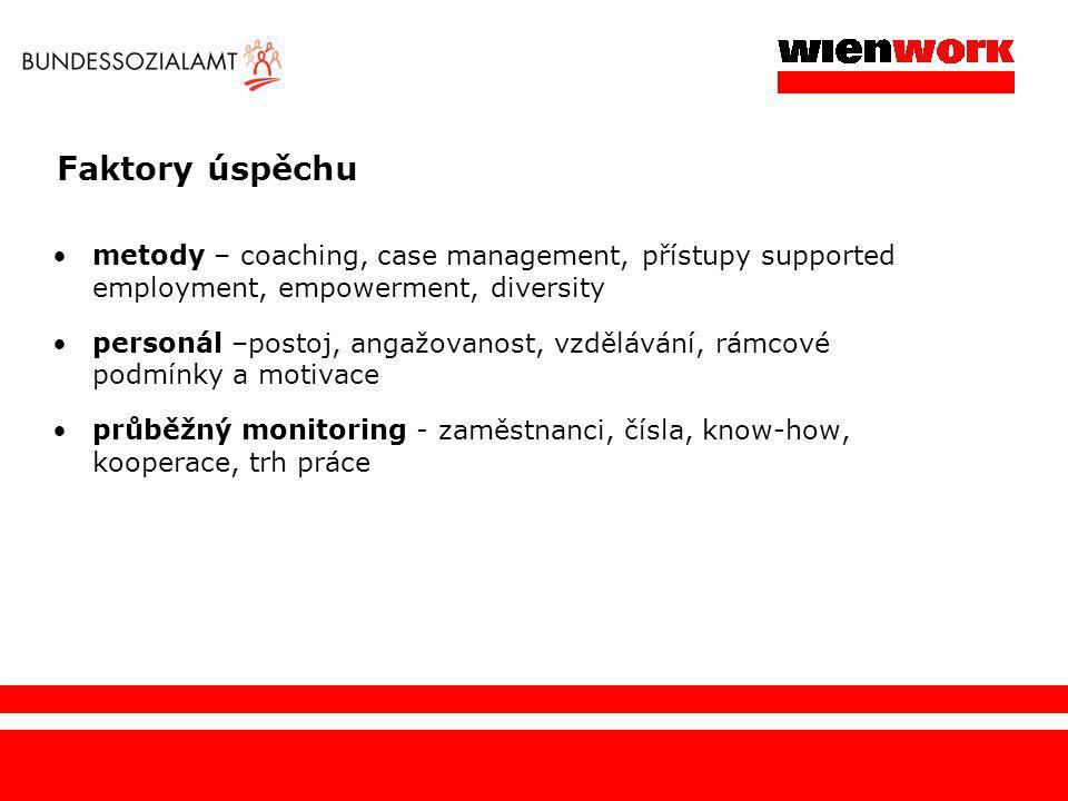 Faktory úspěchu metody – coaching, case management, přístupy supported employment, empowerment, diversity personál –postoj, angažovanost, vzdělávání,