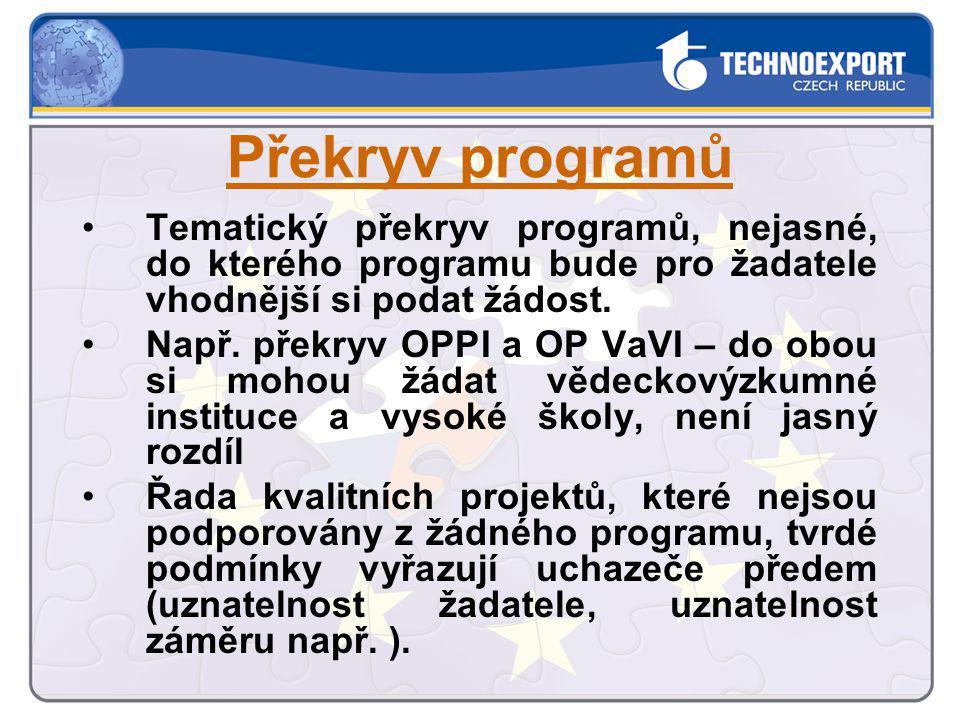 Tematický překryv programů, nejasné, do kterého programu bude pro žadatele vhodnější si podat žádost. Např. překryv OPPI a OP VaVI – do obou si mohou