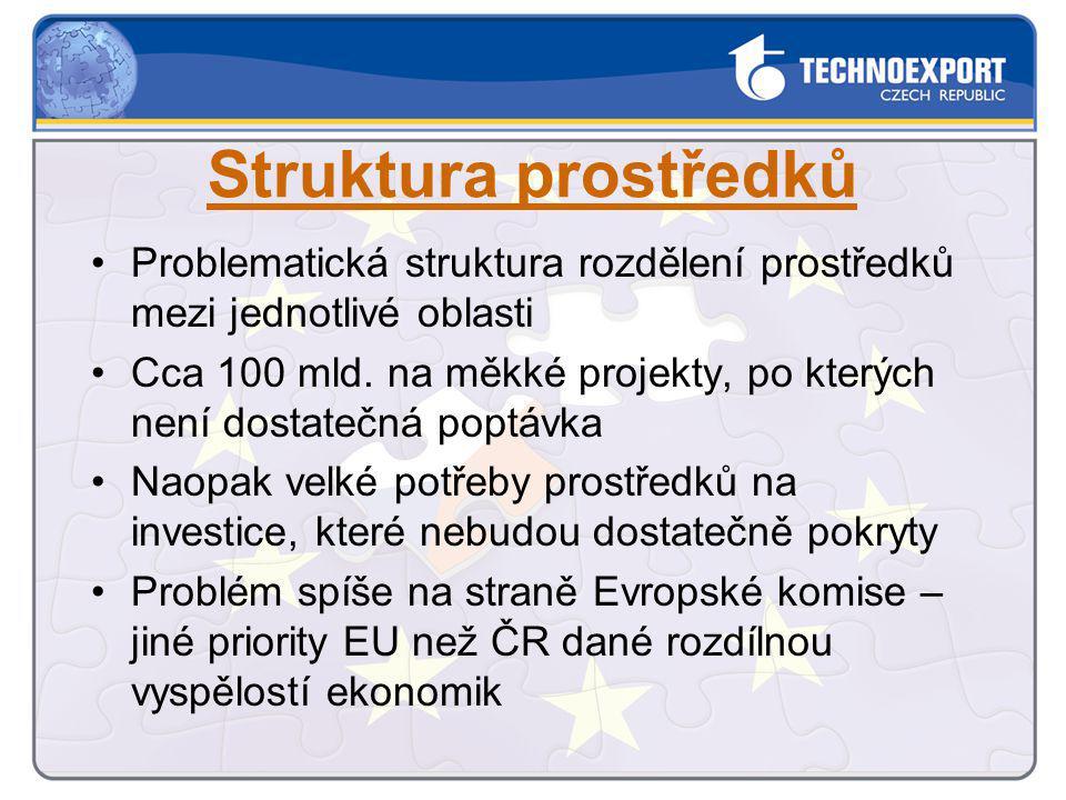 Administrace fondů Přemíra kontrolních subjektů - odpovědná jsou ministerstva, kraje, zprostředkující orgány, finanční úřady, NKÚ, DG Regio EK, účetní dvůr EU Zbytečné množství centrálních orgánů v ČR - kompetenční spory a malá autorita MMR jako řídícího orgánu Na druhou stranu nedostatečná adm.