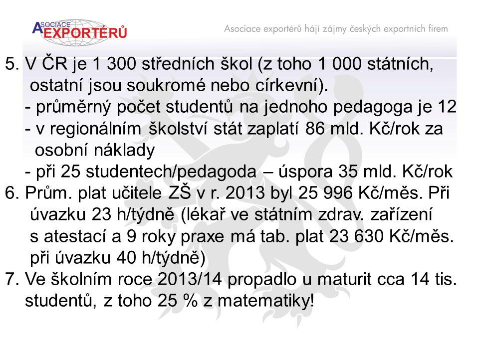 5. V ČR je 1 300 středních škol (z toho 1 000 státních, ostatní jsou soukromé nebo církevní).