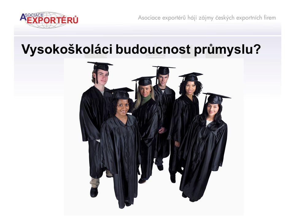 Vysokoškoláci budoucnost průmyslu