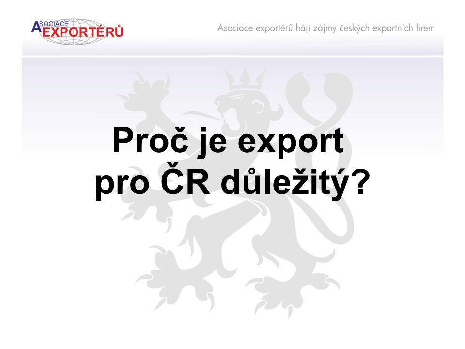Proč je export pro ČR důležitý