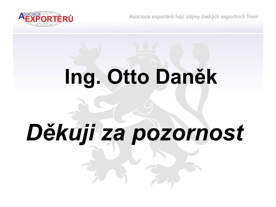 Děkuji za pozornost Ing. Otto Daněk
