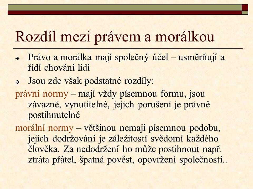 Rozdíl mezi právem a morálkou PPrávo a morálka mají společný účel – usměrňují a řídí chování lidí JJsou zde však podstatné rozdíly: právní normy – mají vždy písemnou formu, jsou závazné, vynutitelné, jejich porušení je právně postihnutelné morální normy – většinou nemají písemnou podobu, jejich dodržování je záležitostí svědomí každého člověka.
