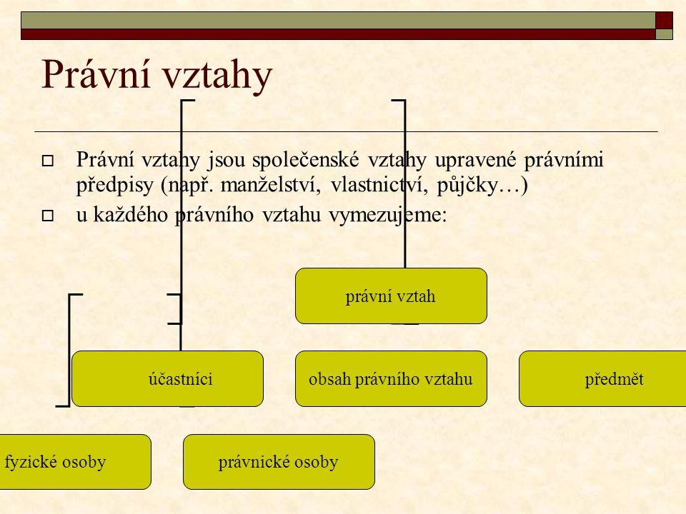 Právní vztahy  Právní vztahy jsou společenské vztahy upravené právními předpisy (např.