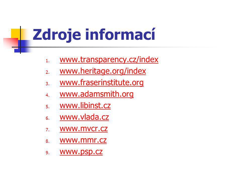 Zdroje informací 1. www.transparency.cz/index www.transparency.cz/index 2.