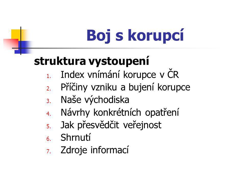 Boj s korupcí struktura vystoupení 1. Index vnímání korupce v ČR 2.