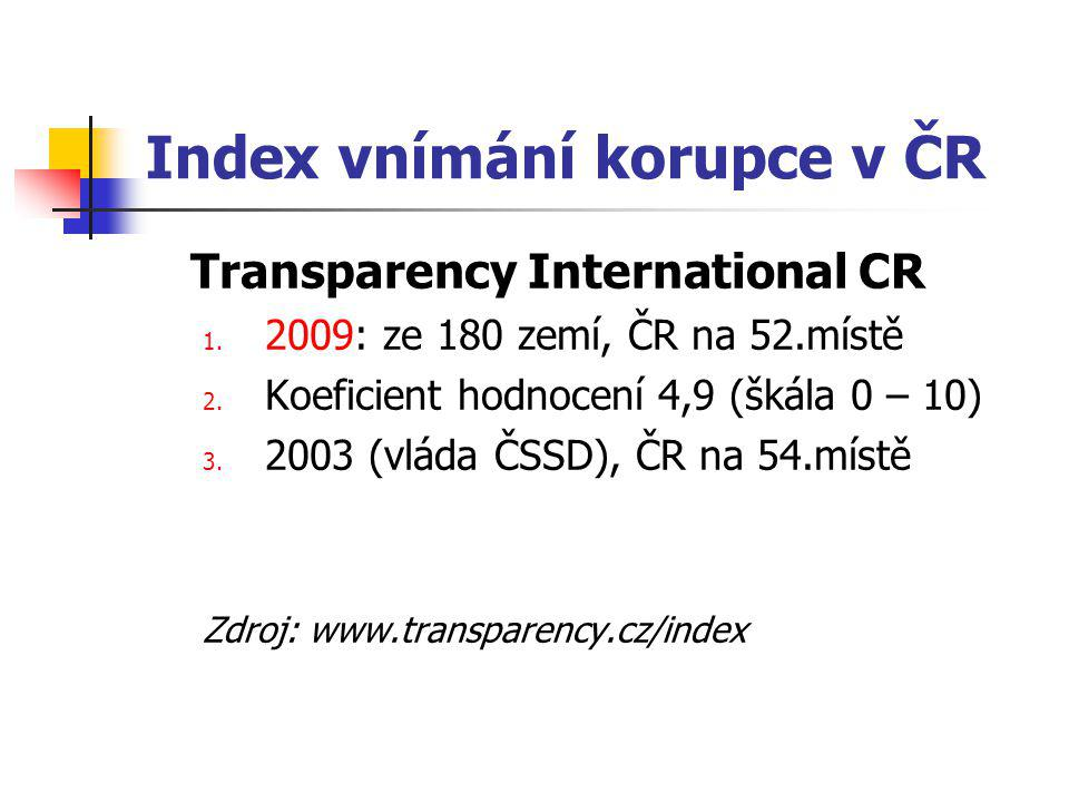 Index vnímání korupce v ČR Transparency International CR 1.