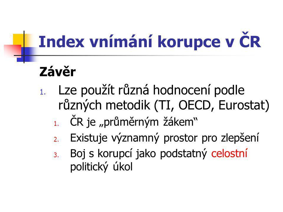 Index vnímání korupce v ČR Závěr 1.