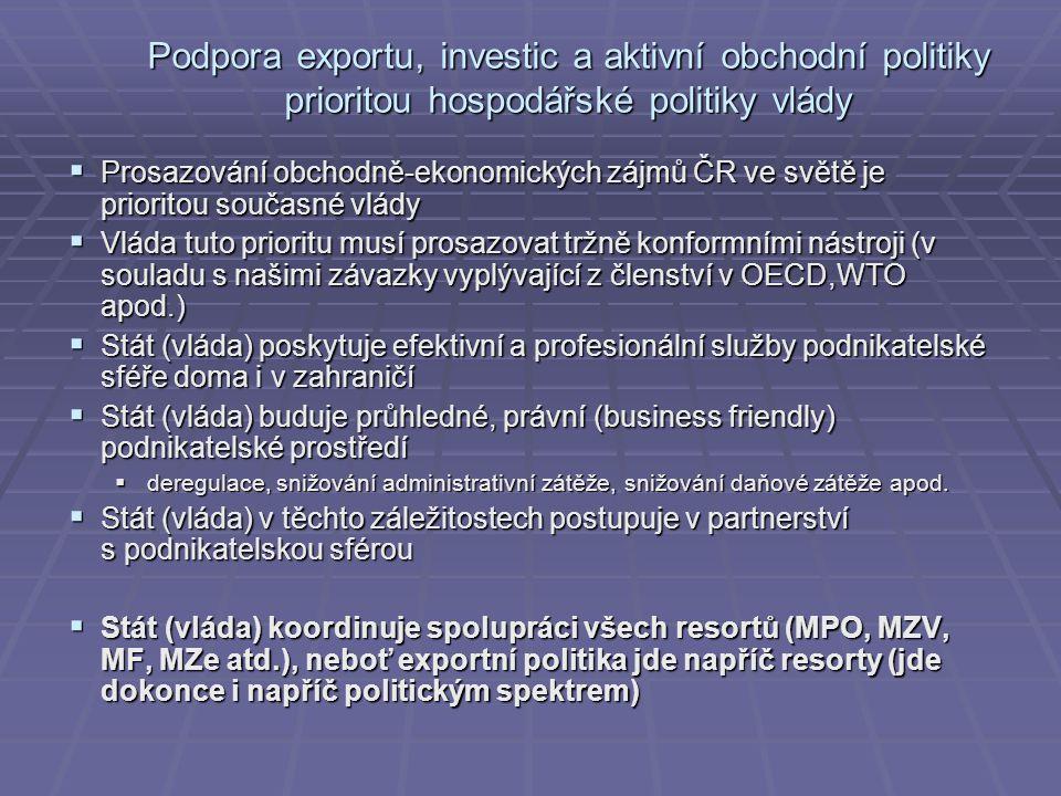 Podpora exportu, investic a aktivní obchodní politiky prioritou hospodářské politiky vlády  Prosazování obchodně-ekonomických zájmů ČR ve světě je prioritou současné vlády  Vláda tuto prioritu musí prosazovat tržně konformními nástroji (v souladu s našimi závazky vyplývající z členství v OECD,WTO apod.)  Stát (vláda) poskytuje efektivní a profesionální služby podnikatelské sféře doma i v zahraničí  Stát (vláda) buduje průhledné, právní (business friendly) podnikatelské prostředí  deregulace, snižování administrativní zátěže, snižování daňové zátěže apod.