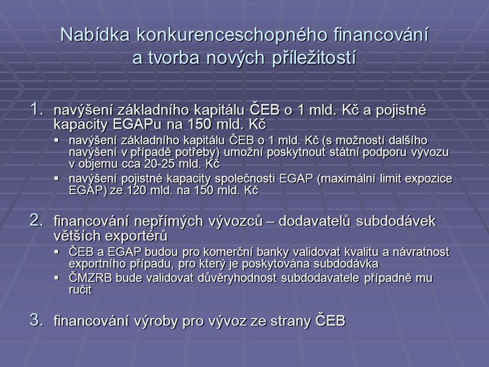 Nabídka konkurenceschopného financování a tvorba nových příležitostí 1.