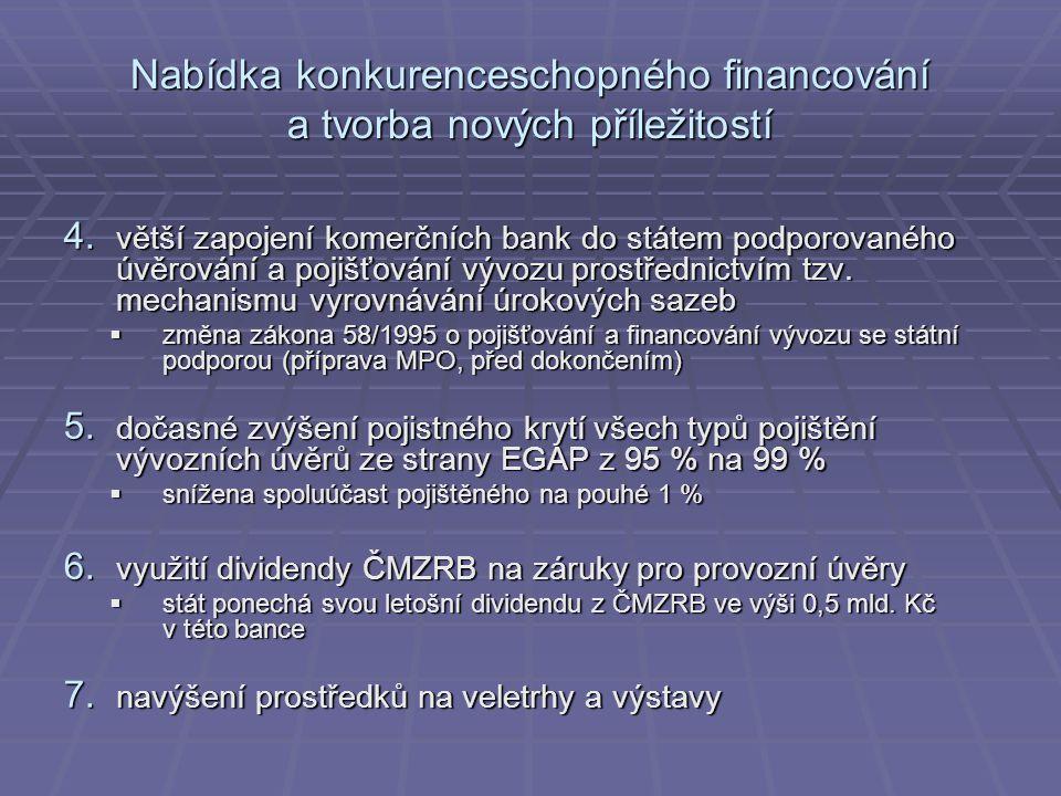 Nabídka konkurenceschopného financování a tvorba nových příležitostí 4.