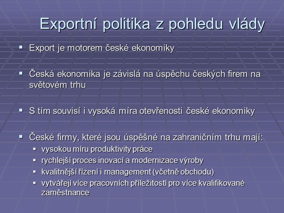 Exportní politika z pohledu vlády  Export je motorem české ekonomiky  Česká ekonomika je závislá na úspěchu českých firem na světovém trhu  S tím souvisí i vysoká míra otevřenosti české ekonomiky  České firmy, které jsou úspěšné na zahraničním trhu mají:  vysokou míru produktivity práce  rychlejší proces inovací a modernizace výroby  kvalitnější řízení i management (včetně obchodu)  vytvářejí více pracovních příležitostí pro více kvalifikované zaměstnance