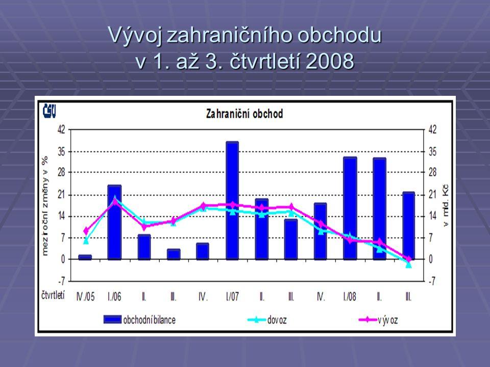 Vývoj zahraničního obchodu v 1. až 3. čtvrtletí 2008