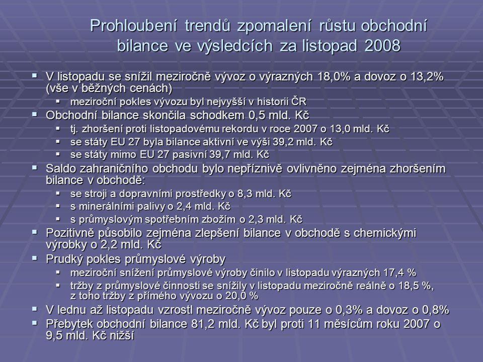 Výsledky českých vývozců ve srovnání s ostatními členskými státy EU  V prvních osmi měsících roku 2008 patřila ČR k zemím EU27:  s nejvyššími tempy růstu vývozu 19 % - 3.