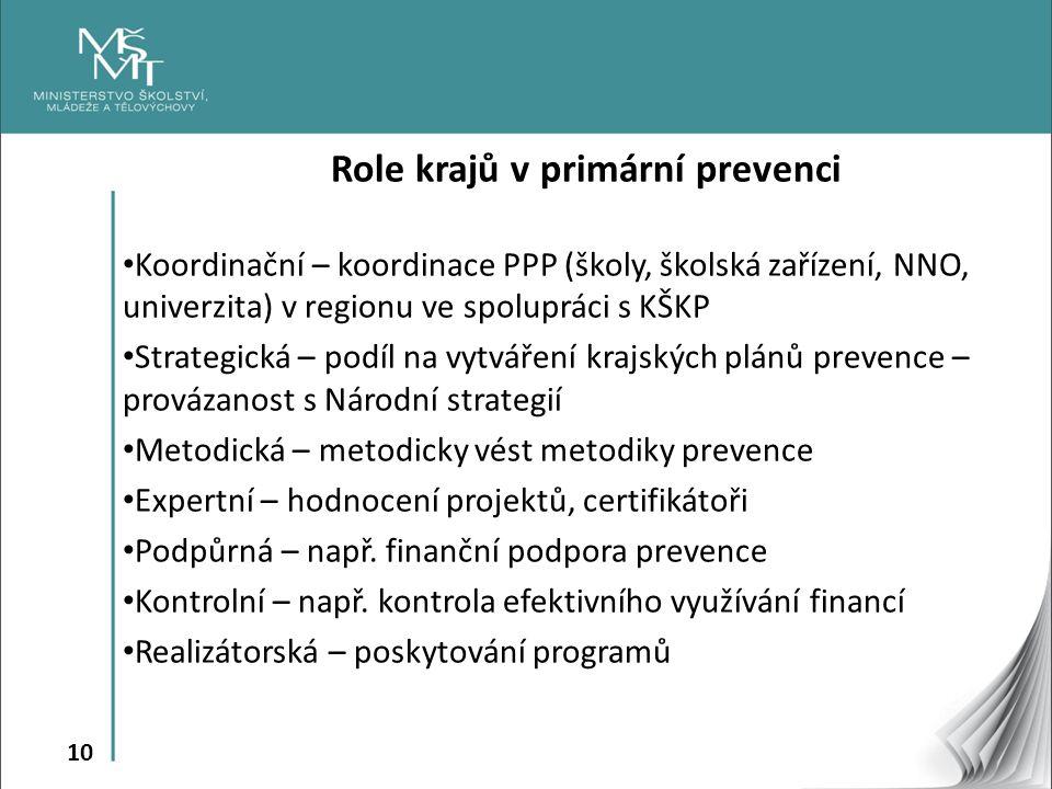 10 Role krajů v primární prevenci Koordinační – koordinace PPP (školy, školská zařízení, NNO, univerzita) v regionu ve spolupráci s KŠKP Strategická –