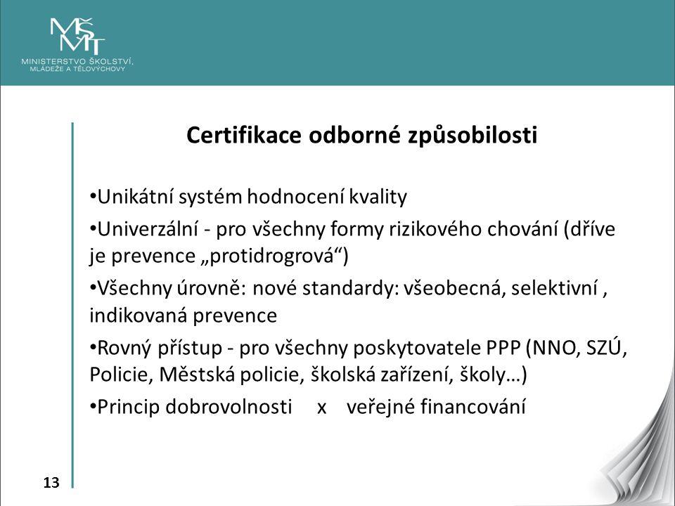 """13 Certifikace odborné způsobilosti Unikátní systém hodnocení kvality Univerzální - pro všechny formy rizikového chování (dříve je prevence """"protidrog"""