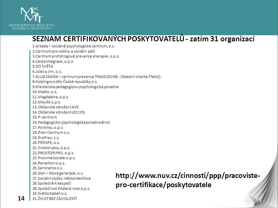 14 SEZNAM CERTIFIKOVANÝCH POSKYTOVATELŮ - zatím 31 organizací 1.Arkáda – sociálně psychologické centrum, o.s. 2.Centrum pro rodinu a sociální péči 3.C