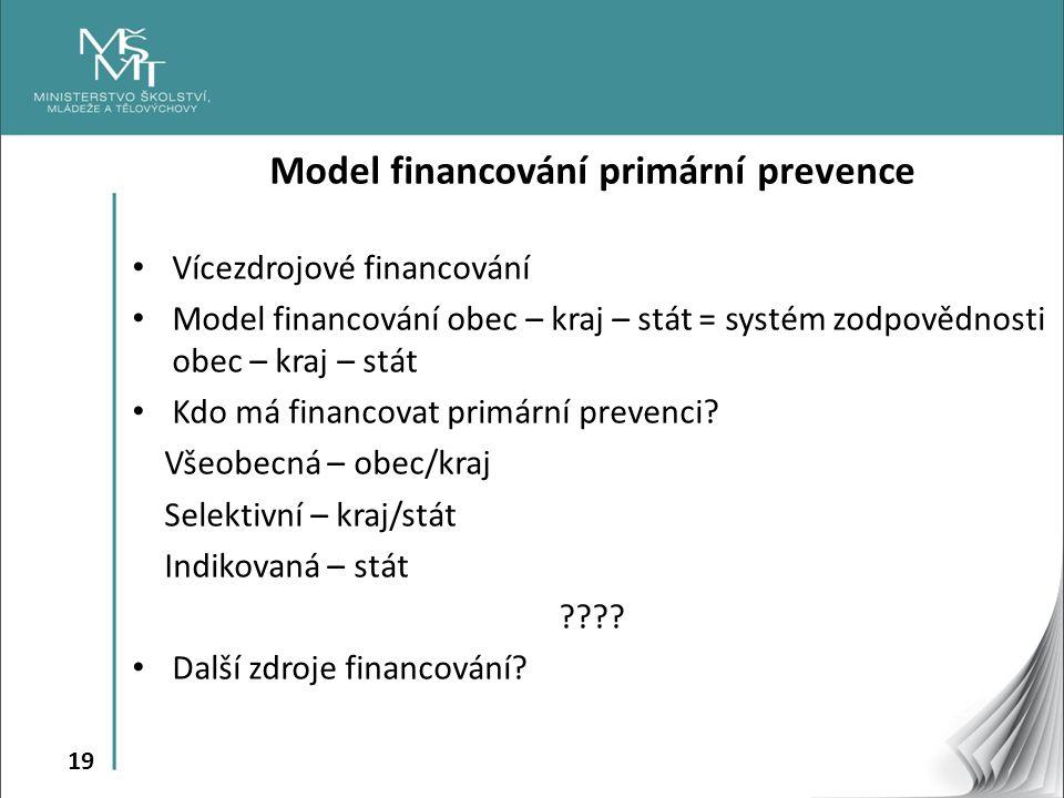 19 Model financování primární prevence Vícezdrojové financování Model financování obec – kraj – stát = systém zodpovědnosti obec – kraj – stát Kdo má
