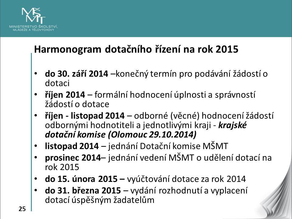 25 Harmonogram dotačního řízení na rok 2015 do 30. září 2014 –konečný termín pro podávání žádostí o dotaci říjen 2014 – formální hodnocení úplnosti a