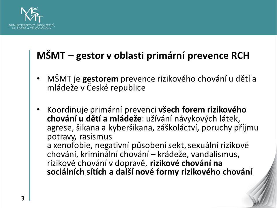 3 MŠMT – gestor v oblasti primární prevence RCH MŠMT je gestorem prevence rizikového chování u dětí a mládeže v České republice Koordinuje primární pr