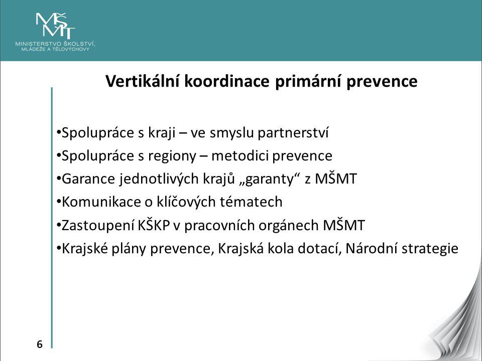6 Vertikální koordinace primární prevence Spolupráce s kraji – ve smyslu partnerství Spolupráce s regiony – metodici prevence Garance jednotlivých kra