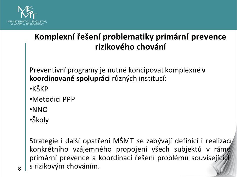 8 Komplexní řešení problematiky primární prevence rizikového chování Preventivní programy je nutné koncipovat komplexně v koordinované spolupráci různ