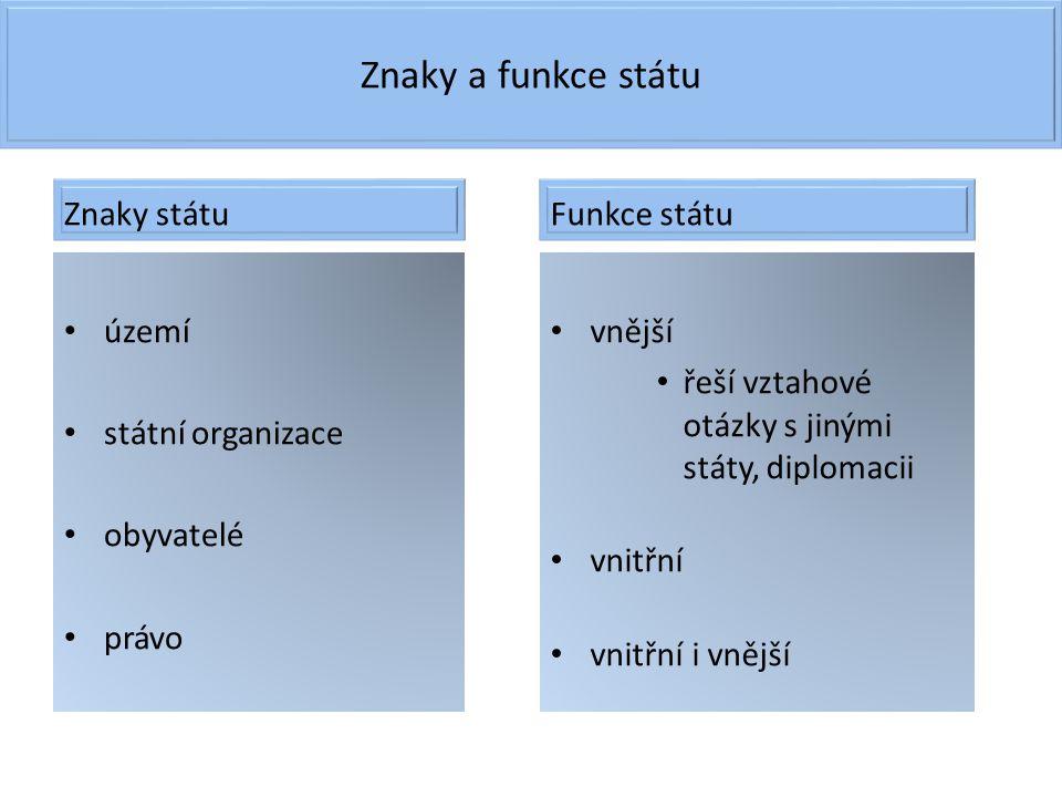 Znaky a funkce státu Znaky státu území státní organizace obyvatelé právo Funkce státu vnější řeší vztahové otázky s jinými státy, diplomacii vnitřní v