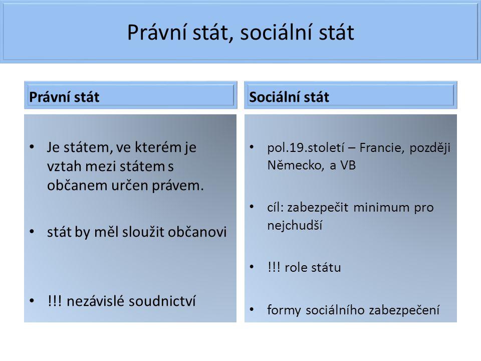 Právní stát, sociální stát Právní stát Je státem, ve kterém je vztah mezi státem s občanem určen právem. stát by měl sloužit občanovi !!! nezávislé so