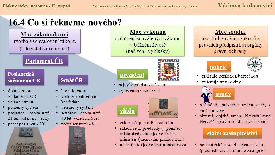 Elektronická učebnice - II. stupeň Základní škola Děčín VI, Na Stráni 879/2 – příspěvková organizace Výchova k občanství 16.4 Co si řekneme nového? Mo