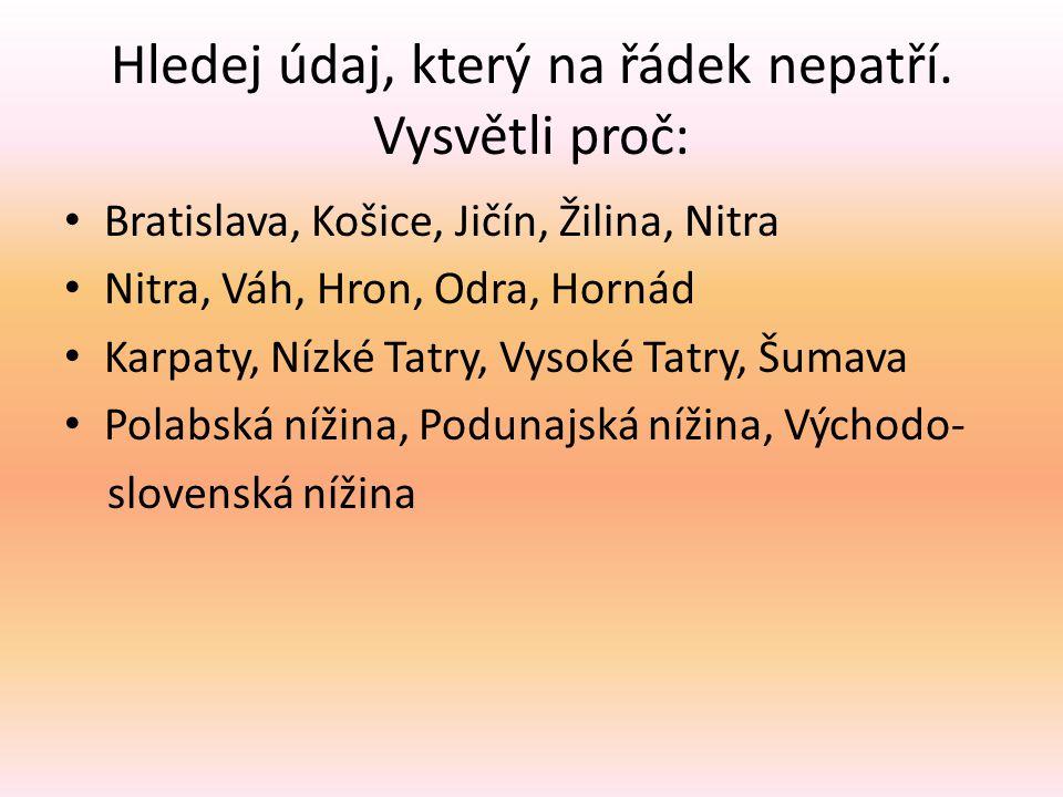 Hledej údaj, který na řádek nepatří. Vysvětli proč: Bratislava, Košice, Jičín, Žilina, Nitra Nitra, Váh, Hron, Odra, Hornád Karpaty, Nízké Tatry, Vyso