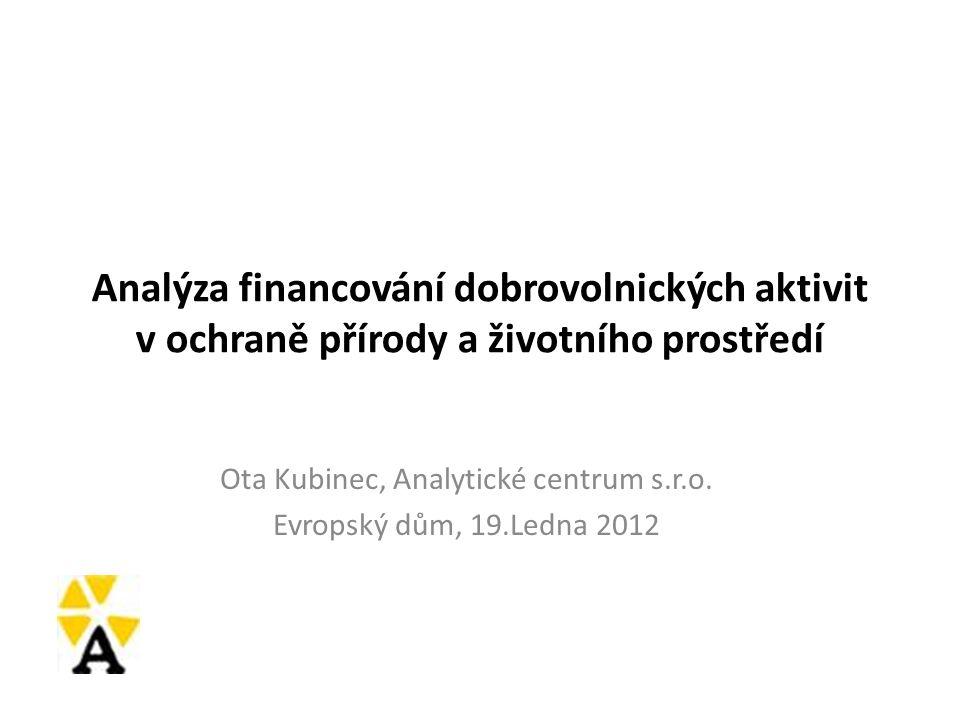 Analýza financování dobrovolnických aktivit v ochraně přírody a životního prostředí Ota Kubinec, Analytické centrum s.r.o. Evropský dům, 19.Ledna 2012