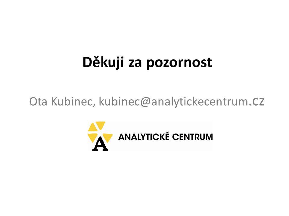 Děkuji za pozornost Ota Kubinec, kubinec@analytickecentrum.cz