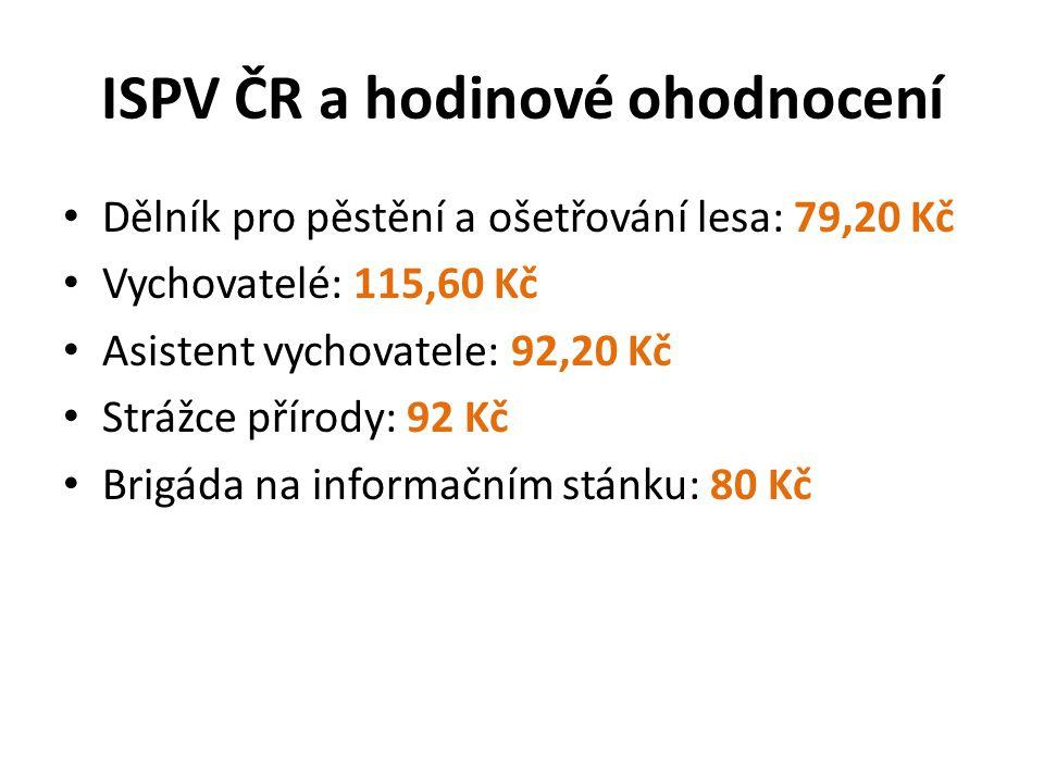 ISPV ČR a hodinové ohodnocení Dělník pro pěstění a ošetřování lesa: 79,20 Kč Vychovatelé: 115,60 Kč Asistent vychovatele: 92,20 Kč Strážce přírody: 92