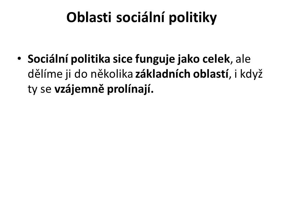Oblasti sociální politiky Sociální politika sice funguje jako celek, ale dělíme ji do několika základních oblastí, i když ty se vzájemně prolínají.