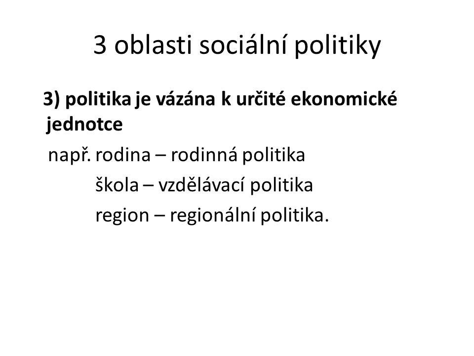 3 oblasti sociální politiky 3) politika je vázána k určité ekonomické jednotce např. rodina – rodinná politika škola – vzdělávací politika region – re