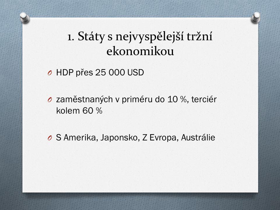 1. Státy s nejvyspělejší tržní ekonomikou O HDP přes 25 000 USD O zaměstnaných v priméru do 10 %, terciér kolem 60 % O S Amerika, Japonsko, Z Evropa,
