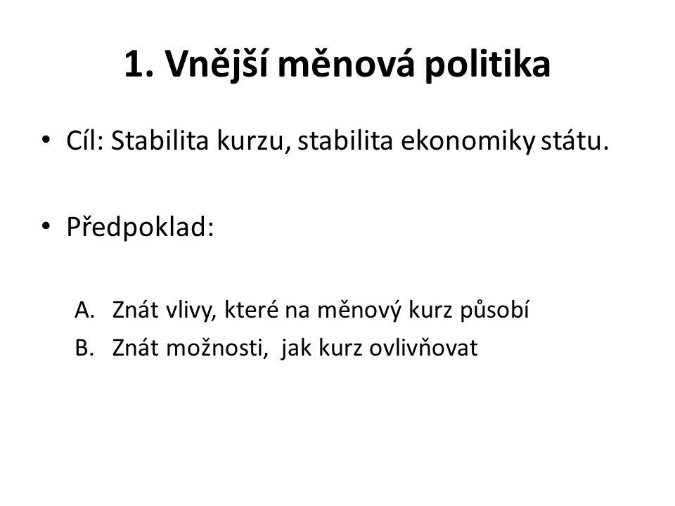1. Vnější měnová politika Cíl: Stabilita kurzu, stabilita ekonomiky státu. Předpoklad: A.Znát vlivy, které na měnový kurz působí B.Znát možnosti, jak