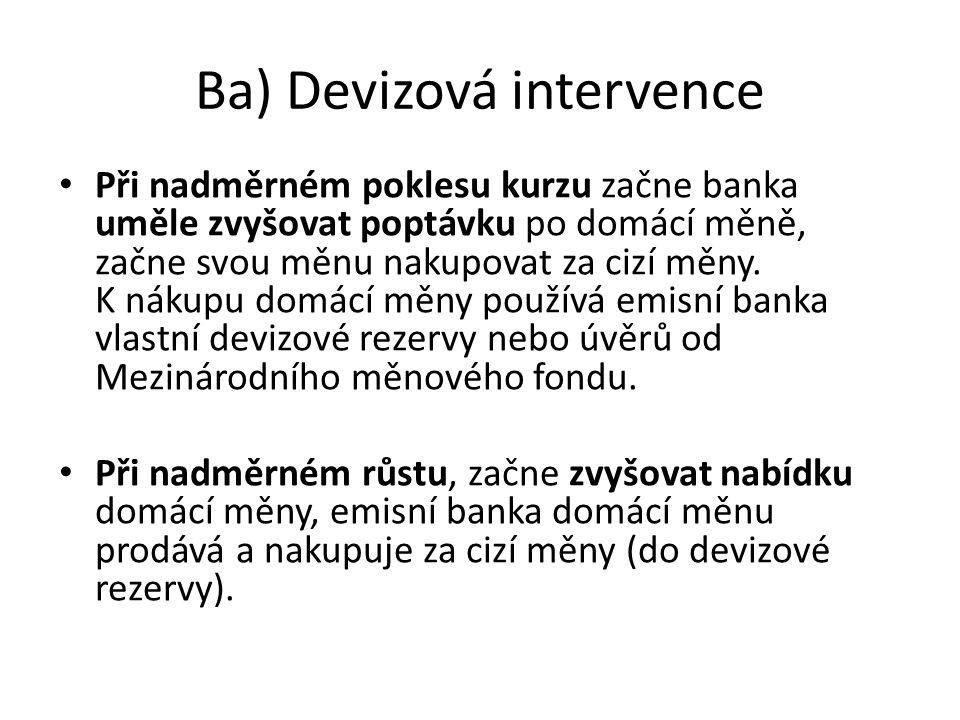 Ba) Devizová intervence Při nadměrném poklesu kurzu začne banka uměle zvyšovat poptávku po domácí měně, začne svou měnu nakupovat za cizí měny.