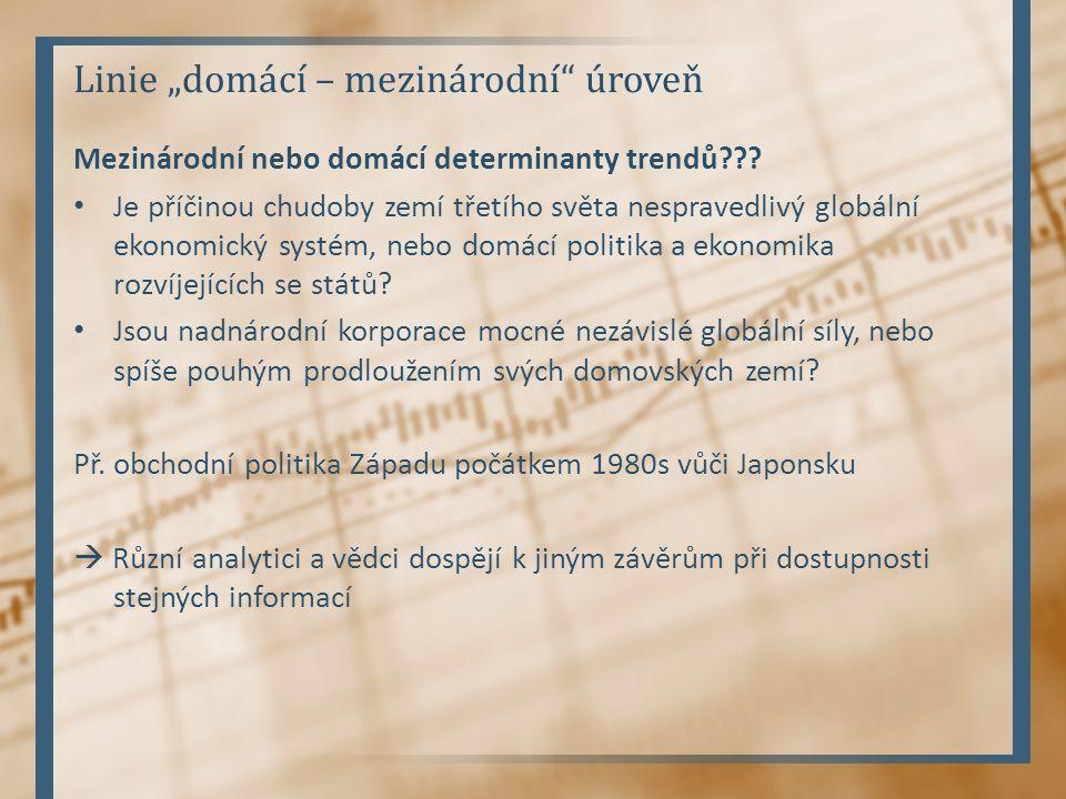 """Linie """"domácí – mezinárodní úroveň Mezinárodní nebo domácí determinanty trendů ."""