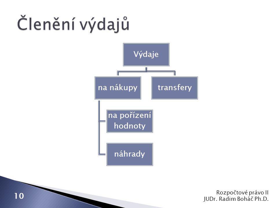 Rozpočtové právo II JUDr. Radim Boháč Ph.D. 10 Výdaje na nákupy na pořízení hodnoty náhrady transfery