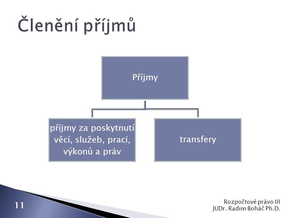 Rozpočtové právo III JUDr. Radim Boháč Ph.D.