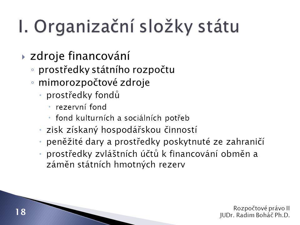  zdroje financování ◦ prostředky státního rozpočtu ◦ mimorozpočtové zdroje  prostředky fondů  rezervní fond  fond kulturních a sociálních potřeb  zisk získaný hospodářskou činností  peněžité dary a prostředky poskytnuté ze zahraničí  prostředky zvláštních účtů k financování obměn a záměn státních hmotných rezerv Rozpočtové právo II JUDr.