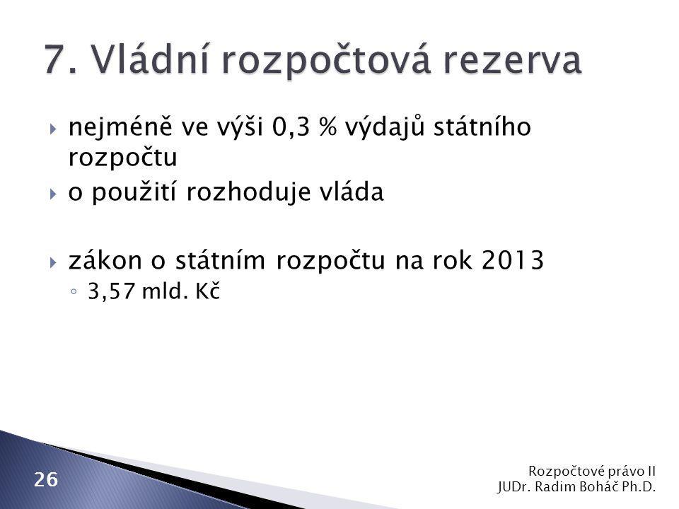  nejméně ve výši 0,3 % výdajů státního rozpočtu  o použití rozhoduje vláda  zákon o státním rozpočtu na rok 2013 ◦ 3,57 mld. Kč Rozpočtové právo II